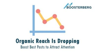 Organic Reach of Facebook Posts is Dropping!