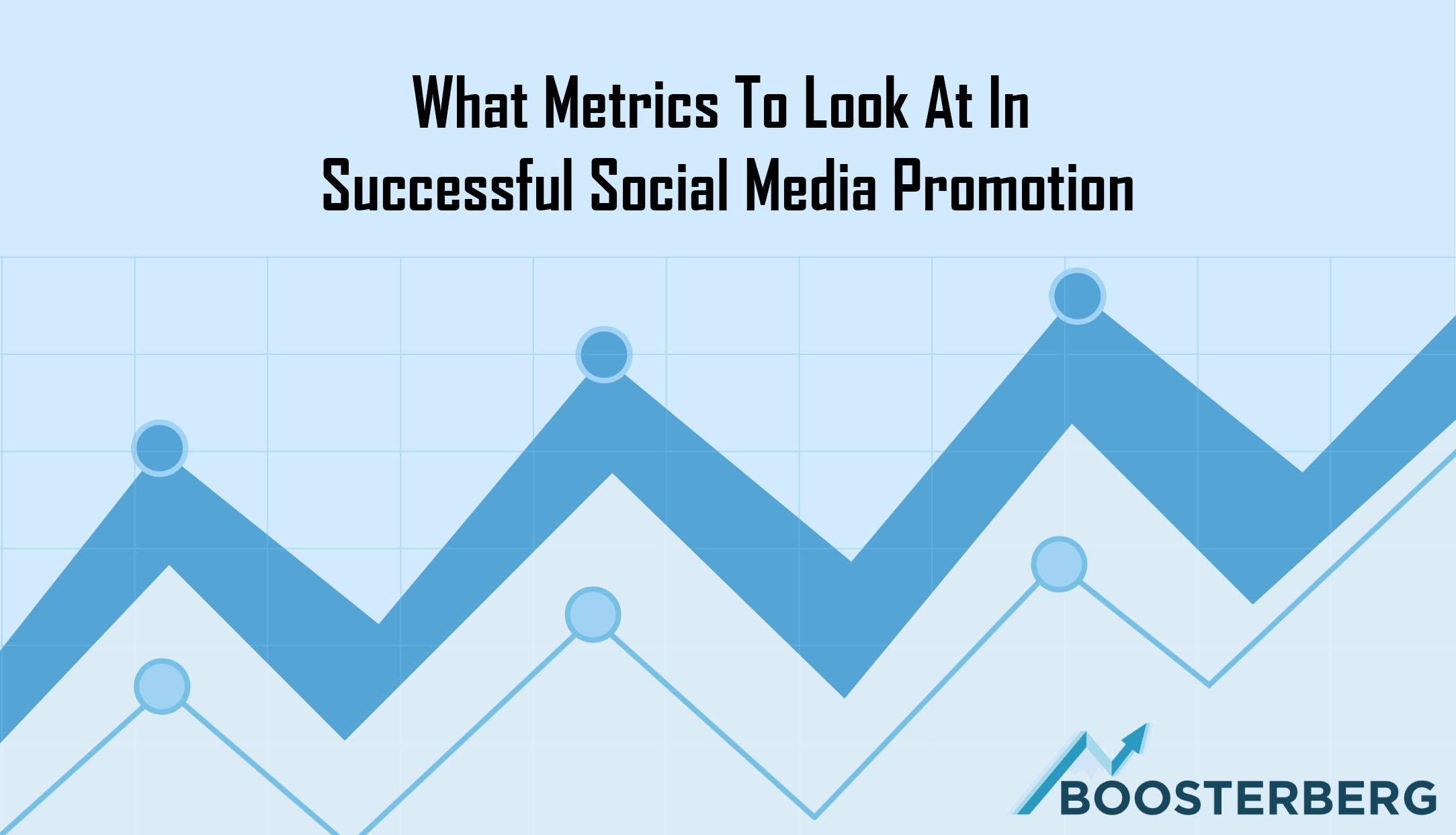 What Metrics To Look At In Successful Social Media Promotion